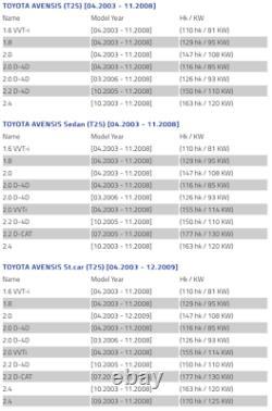 2x Toyota Avensis T25 Arrière De Stationnement Disque Disque Splash Guard Panneau Backplate Couvercle