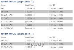 Toyota Rav4 III Droite Plaque D'ancrage De La Housse De Protection De Blindage Du Disque De Frein 46503-42040